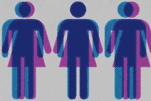 gender_identity